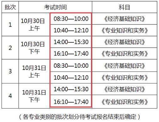 经济师考试时间表.jpg